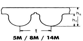Зубчатые ремни из хлоропрена